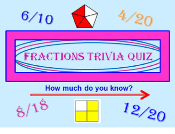 End of the Year Fractions Trivia Quiz (PowerPoint)