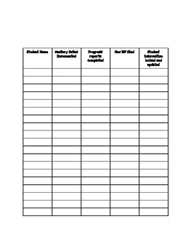 End of the Year IEP checklist