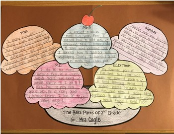 End-of-the-Year Ice Cream Sundae Writing Project