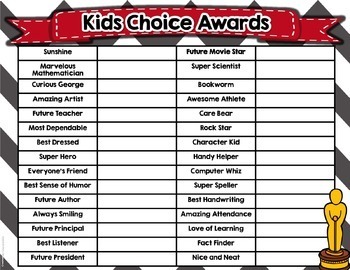 End of the Year Kids Choice Awards- Red Version