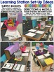 End of the Year Learning Stations for Middle School with EDITABLE Templates