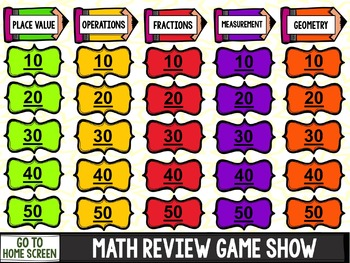 End of the Year Math Jeopardy {4th Grade Math Review}