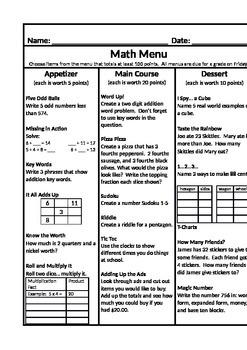 End of the Year Math Menu