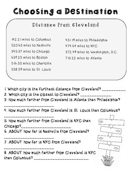 End of the Year Math Project For Upper Grades *Cleveland* Per Request