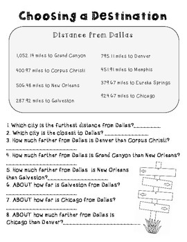 End of the Year Math Project for Upper Grades *Dallas* Per Request