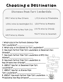 End of the Year Math Project for Upper Grades *Road Trip* Fort Lauderdale