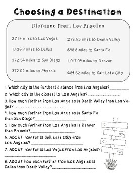 End of the Year Math Project for Upper Grades *Road Trip* Los Angeles Version
