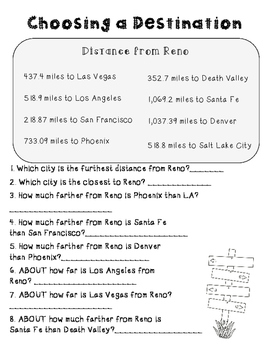 End of the Year Math Project for Upper Grades *Road Trip* Reno