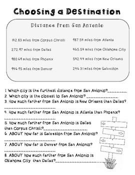 End of the Year Math Project for Upper Grades *San Antonio* Per Request