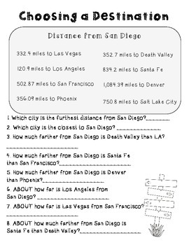 End of the Year Math Project for Upper Grades *San Diego* Road Trip