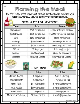 Math Review: Math Project for Upper Elementary {Planning a BBQ Party}
