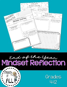 End of the Year Mindset Reflection