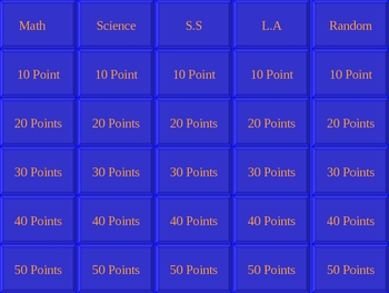 End of the Year Review Jeopardy Final