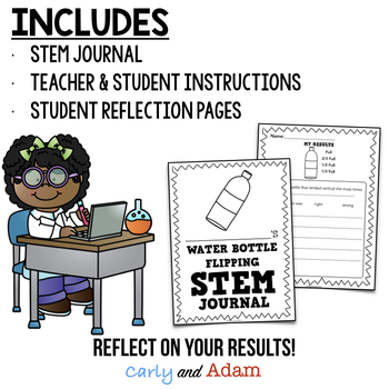 End of the Year STEM Challenge: Water Bottle Flipping - NGSS Aligned