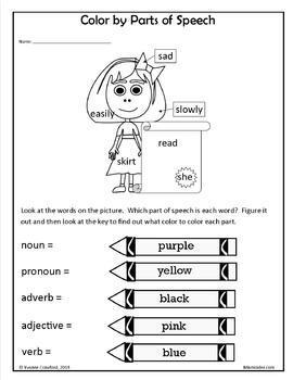 End of the Year NO PREP Printables - Third Grade Common Core