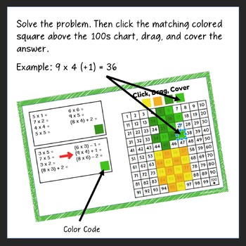 End of the Year Summer Multiplication Mystery Pictures