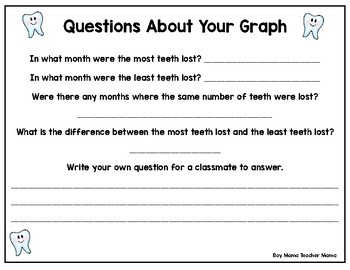 End of the Year Tooth Graph