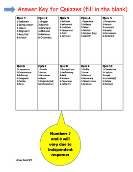 Vocabulary Activities- Middle and High School Creative Stories and Quizzes