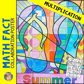 Summer Math Summer Activity Multiplication Review Collaboration Poster