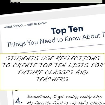 Middle School Need to Know End of Year Activity that students love!