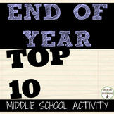 End of Year Activity that students love! Need to know activity