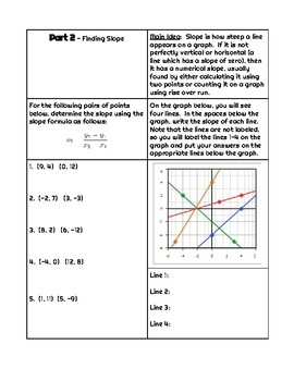 End (or Beginning) of Year Linear Functions Review - 9 Topics Covered