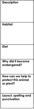 Endangered Animal Report rubric assessment.