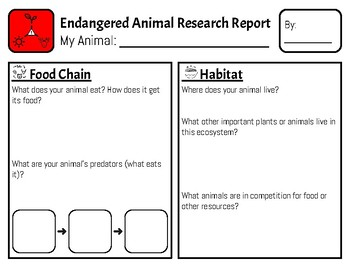 Endangered Animal Research Report graphic organizer / note taking page