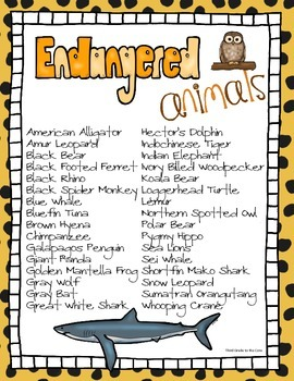 Endangered Animal Research Writing Project - Common Core Aligned