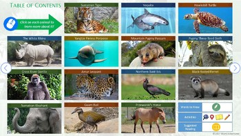 Endangered Animals (Interactive)