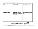 Endangered Animal Research Graphic Organizer Using the 5-W's.