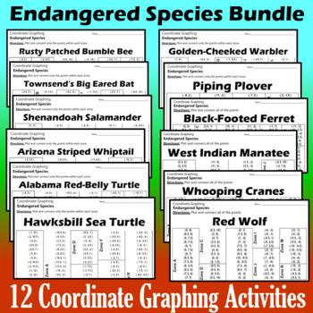 Endangered Species Bundle - 8 Coordinate Graphing Activities