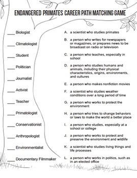 Endangered Species ELA Writing Activities