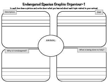 Endangered species research paper