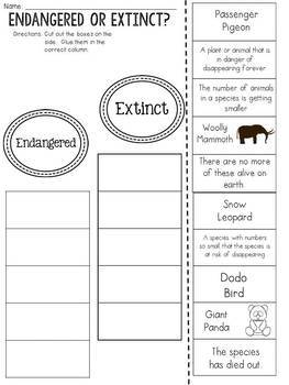 Endangered or Extinct? Cut and Paste Sorting Activity