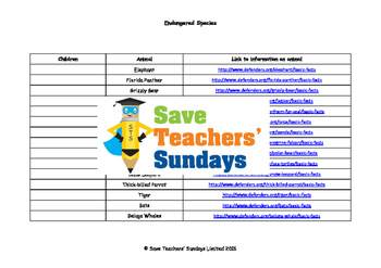 Endangered species (2 lessons) Lesson plans, Hyperlinks and Class organisation