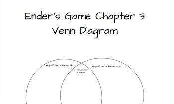 Ender's Game Unit