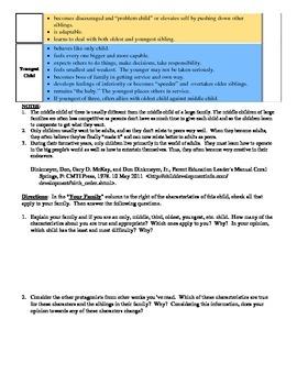 Ender's Game Pre-Reading Activity: Understanding Birth Order