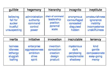 Ender's Game Vocabulary Taboo Game Cards