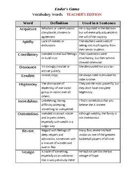 Ender's Game Vocabulary Words
