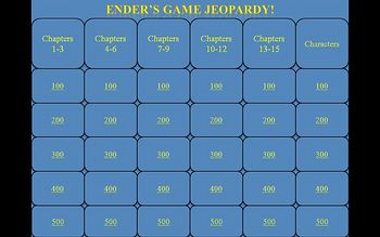 Ender's Game by Orson Scott Card PowerPoint Jeopardy Game