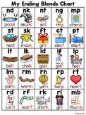 Ending Blends Words Chart (Final Blends)