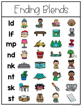 Ending Blends Interactive Activities (First Grade Phonics ...