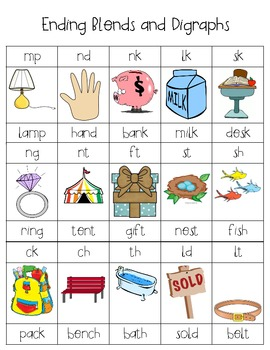 Ending Blends and Digraphs