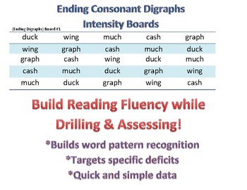 Ending Consonant Digraphs Intensity Boards