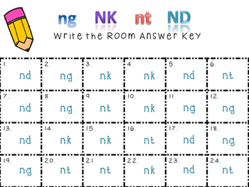 Ending N Blends Write the Room (ng, nd, nt, nk)