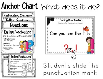 Ending Punctuation Digital Task Cards for PowerPoint Use - Just for Kindergarten