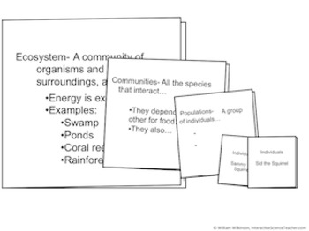 Endless Ecosystems- Ecosystem, Community, Population, & In