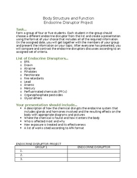 Endocrine Disruptor Project