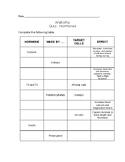 Endocrine Hormones Quizzes
